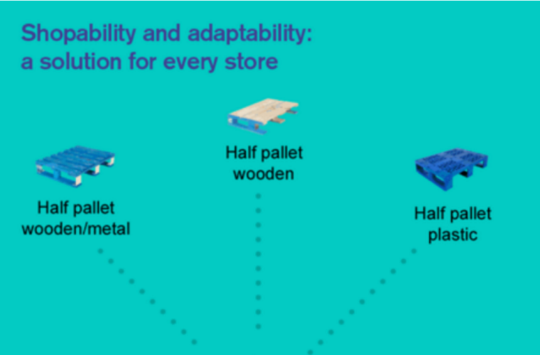 A11 STORE SOLUTIONS A SOLUTION FOR EVERY STORE