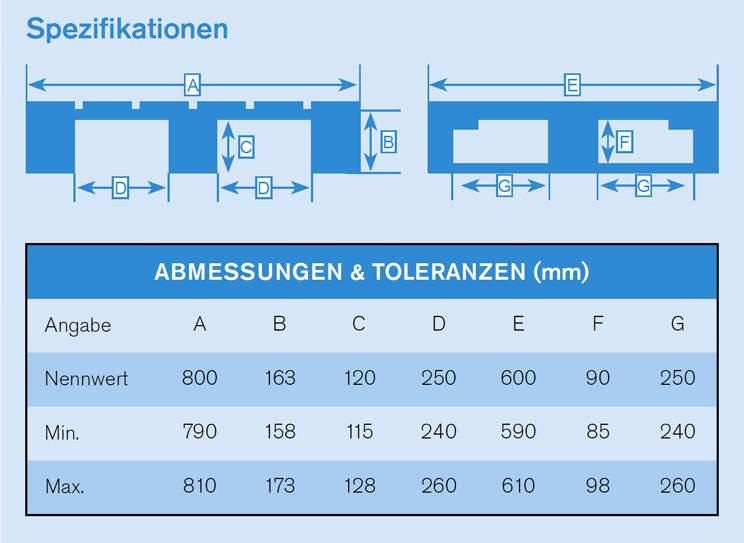 Spezifikationen CHEP Halbpalette 800 x 600 mm