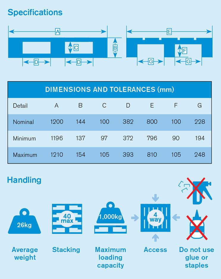 Wie sind die Maße einer Europalette? Abmessung Europalette