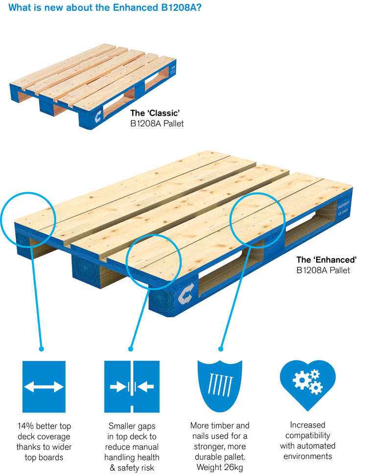 Specifications CHEP Euro Pallet wood 1200x800 mm new generation 5 board topdeck 5 board topdeck
