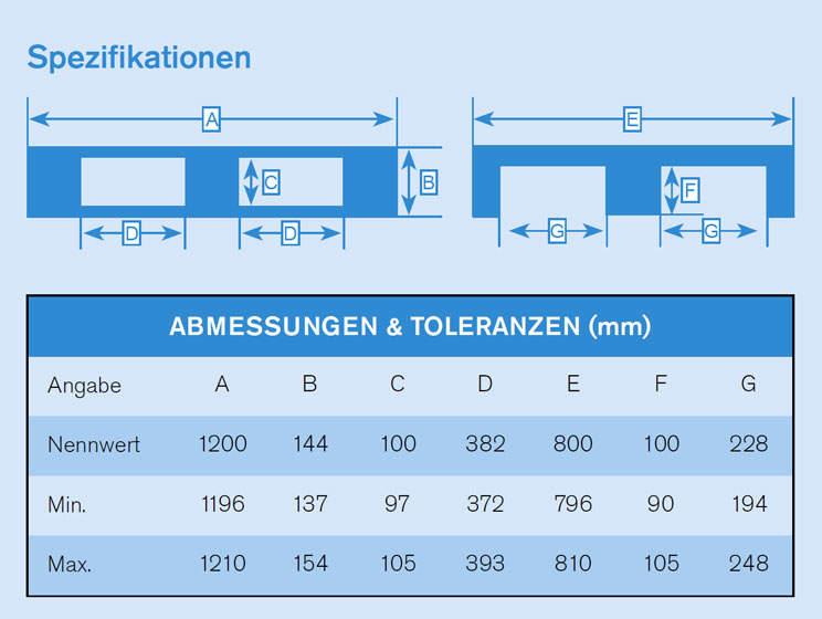 Spezifikationen CHEP Europalette 1200 x 800 mm