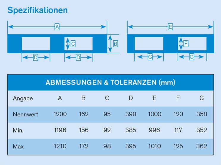 Spezifikationen CHEP Industriepalette 1200 x 1000 mm