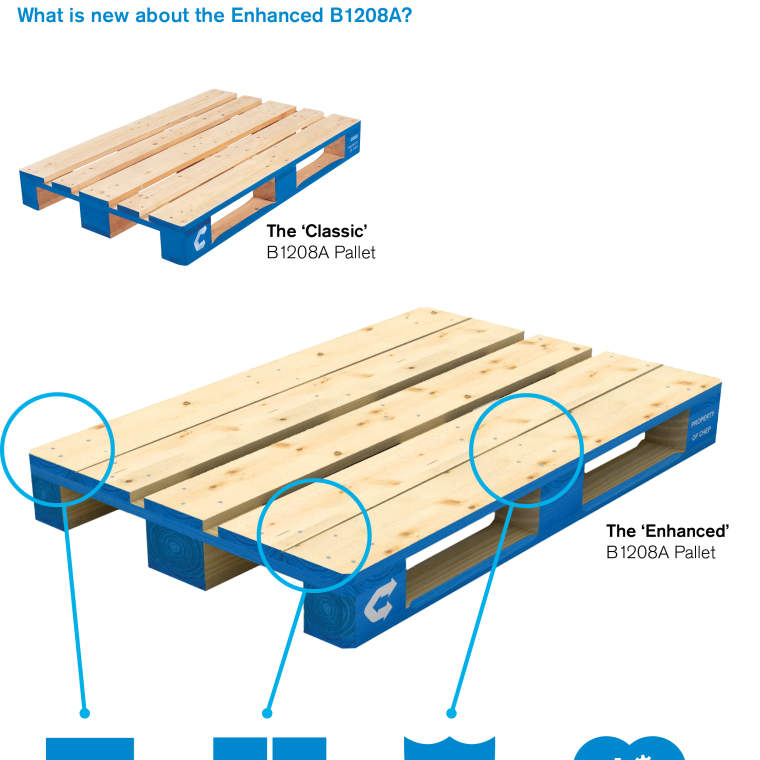 Euro Pallet 1200x800 mm new generation 3 board topdeck