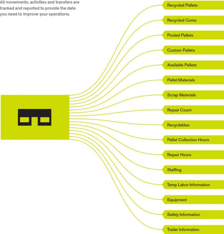 How Platform Management Helps Infographic