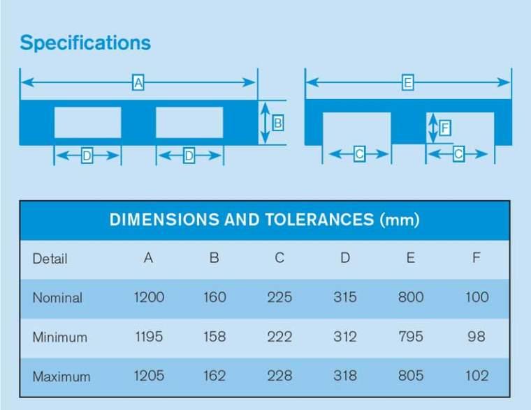 Especificações da Palete CHEP Euro de plástico 1200 x 800 mm