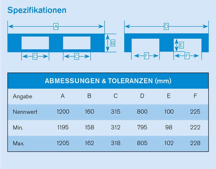 Spezifikationen CHEP Kunststoff-Europalette 1200 x 800 mm
