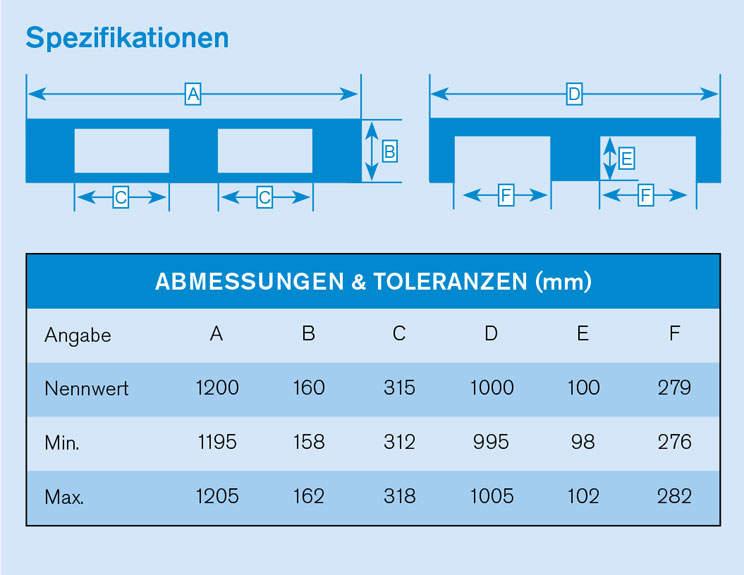 Spezifikationen CHEP Kunststoff-Industriepalette 1200 x 1000 mm