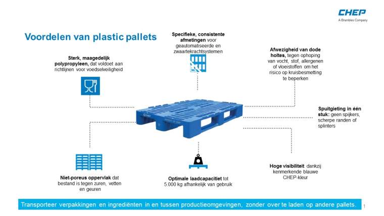 why plastic pallets