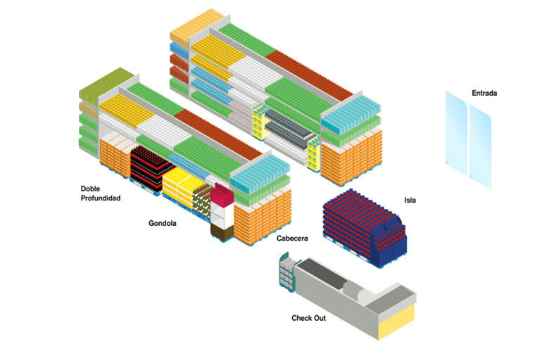 Infographic Store layout with CHEP Pallets