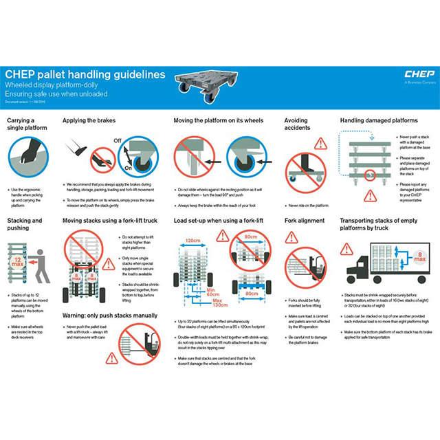 CHEP Viertelpalette mit Rollen – Handling Guidelines