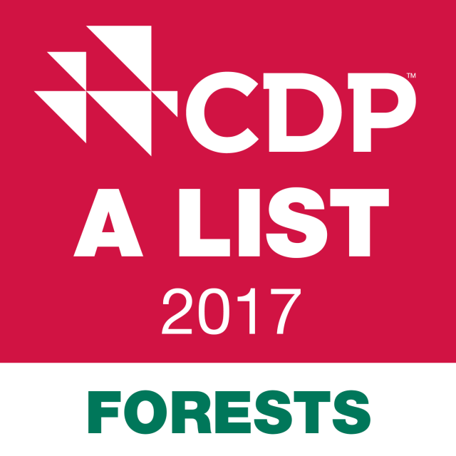 The CDP A List