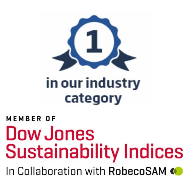 A Dow Jones fenntarthatósági index