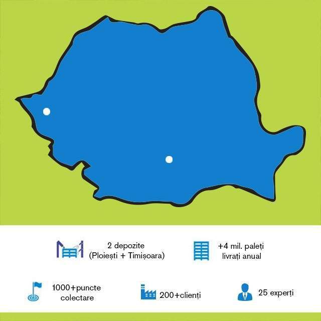 5 years of sustainable activity in Romania